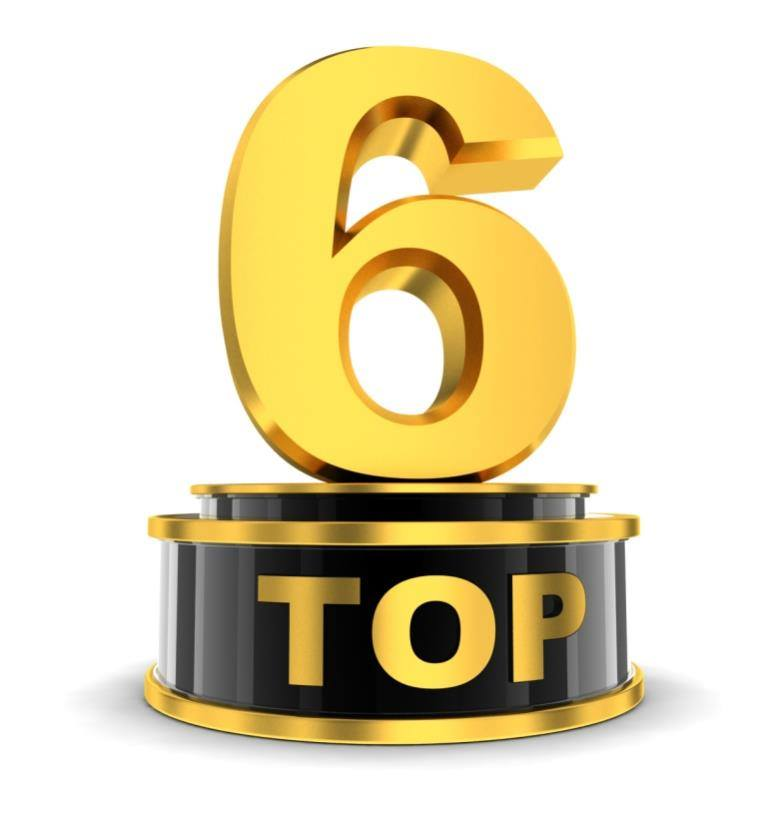 Brian Tracy top 6 tippje